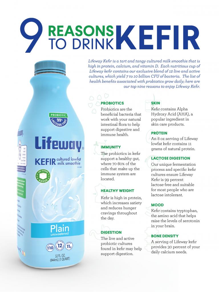 9 Reasons to Drink Kefir