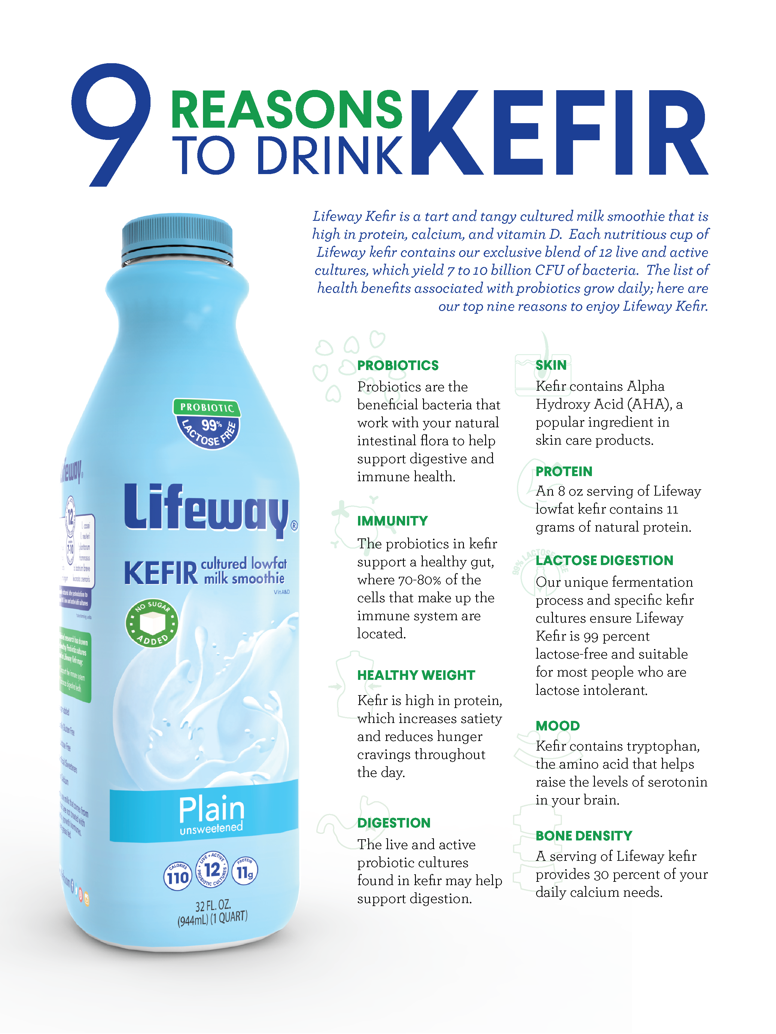 How Much Kefir A Day Should You Drink